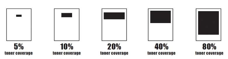 Toner Coverage
